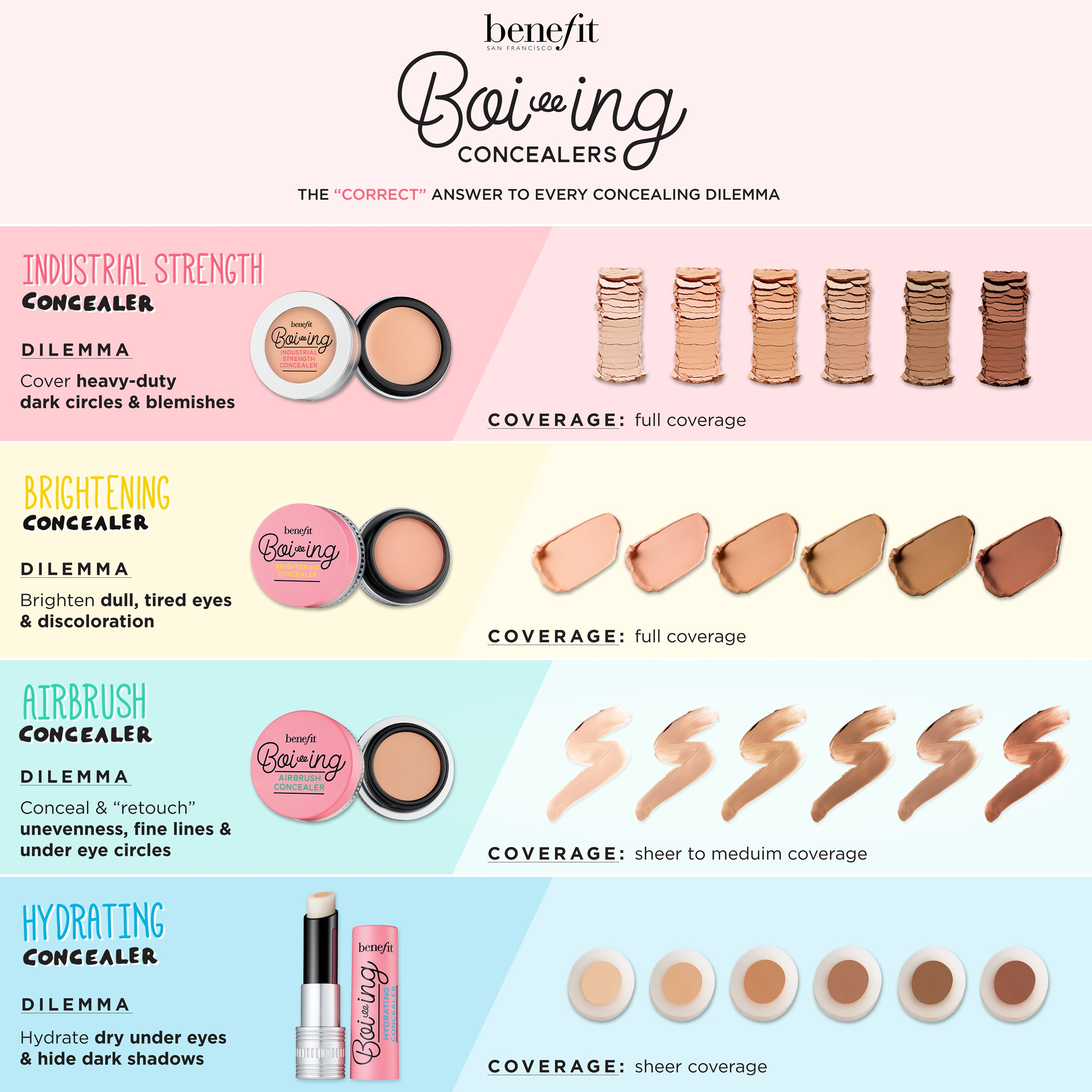Skin color makeup chart gallery free any chart examples skin color makeup chart images free any chart examples skin color makeup chart image collections free nvjuhfo Images