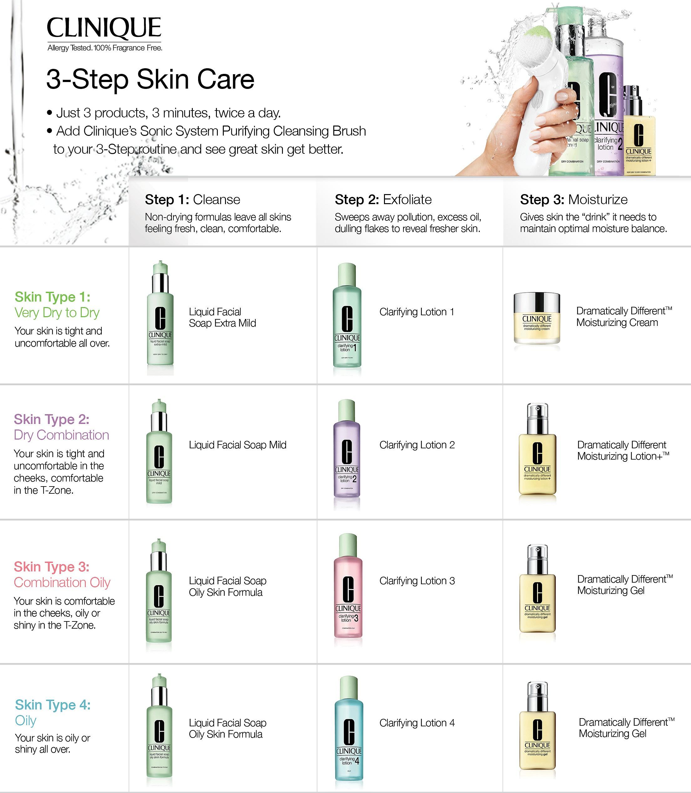 Liquid Facial Soap Extra Mild by Clinique #20