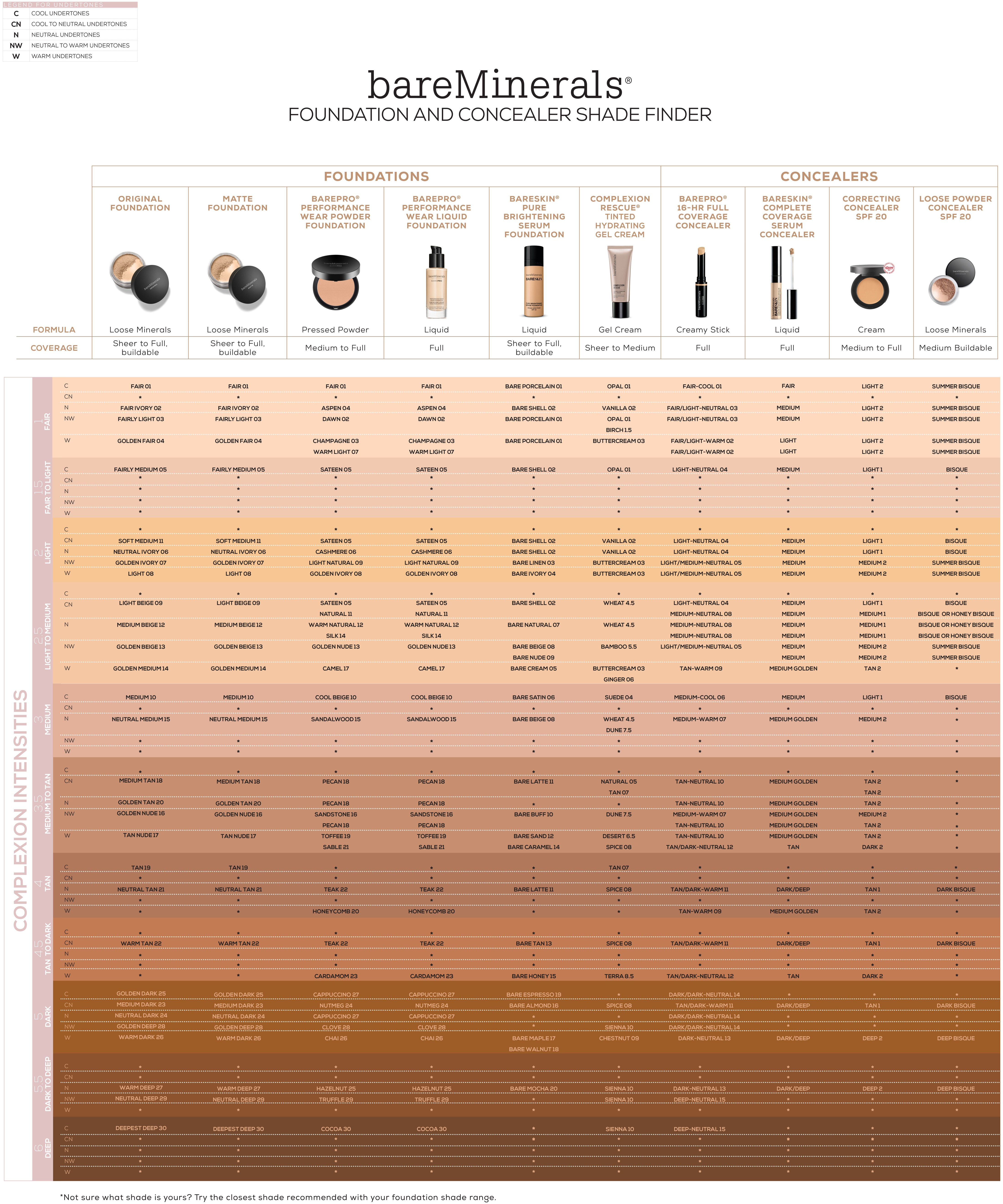 Barepro performance wear liquid foundation broad spectrum spf 20 find your perfect bareminerals foundation concealer nvjuhfo Image collections