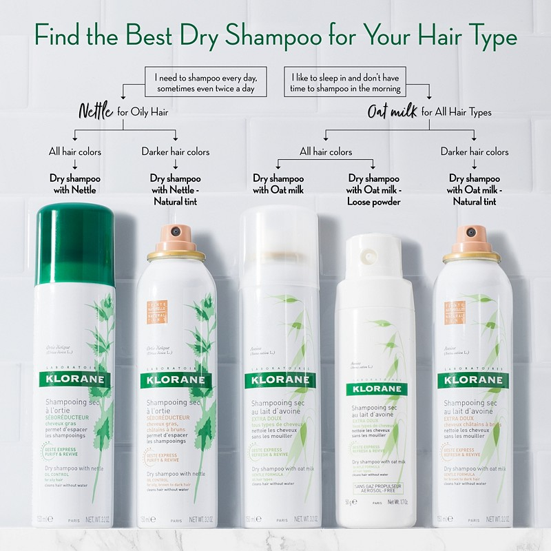 Dry shampoo for hair, or it all started with flour